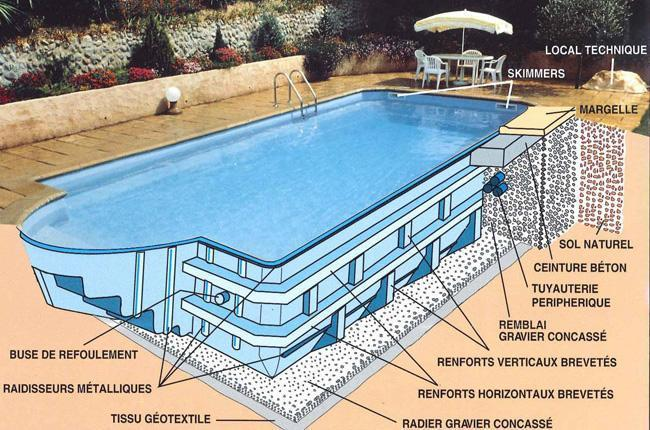 Piscine-coque-explication